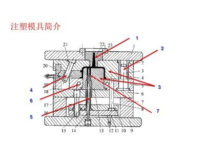 注塑模具分解图.jpg